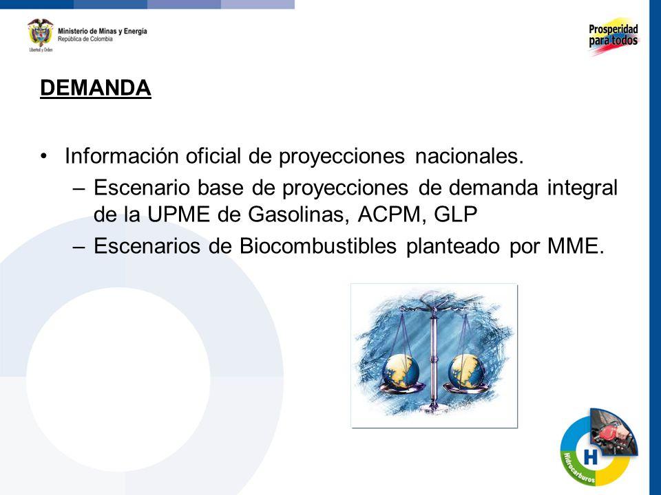 DEMANDA Información oficial de proyecciones nacionales. Escenario base de proyecciones de demanda integral de la UPME de Gasolinas, ACPM, GLP.