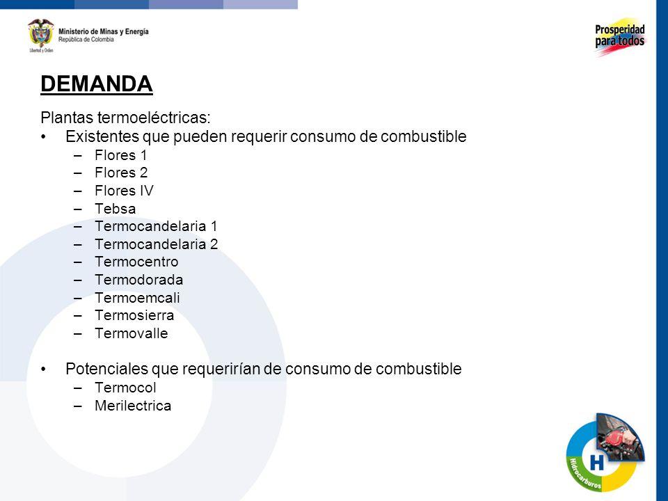 DEMANDA Plantas termoeléctricas: