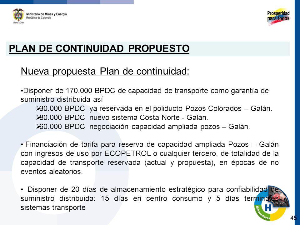 PLAN DE CONTINUIDAD PROPUESTO