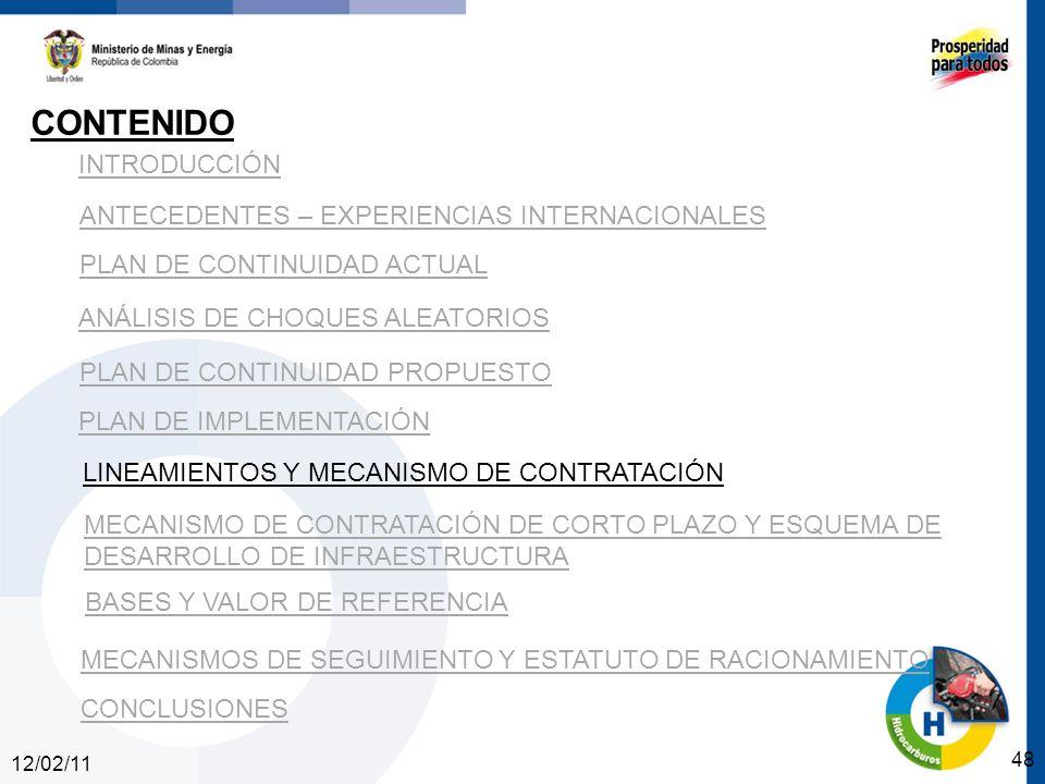 CONTENIDO INTRODUCCIÓN ANTECEDENTES – EXPERIENCIAS INTERNACIONALES