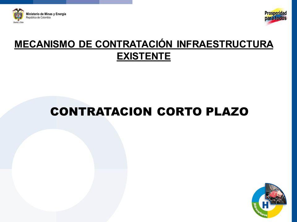 MECANISMO DE CONTRATACIÓN INFRAESTRUCTURA EXISTENTE