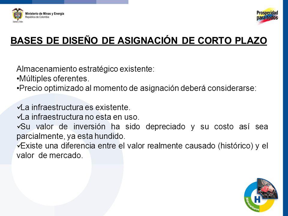 BASES DE DISEÑO DE ASIGNACIÓN DE CORTO PLAZO