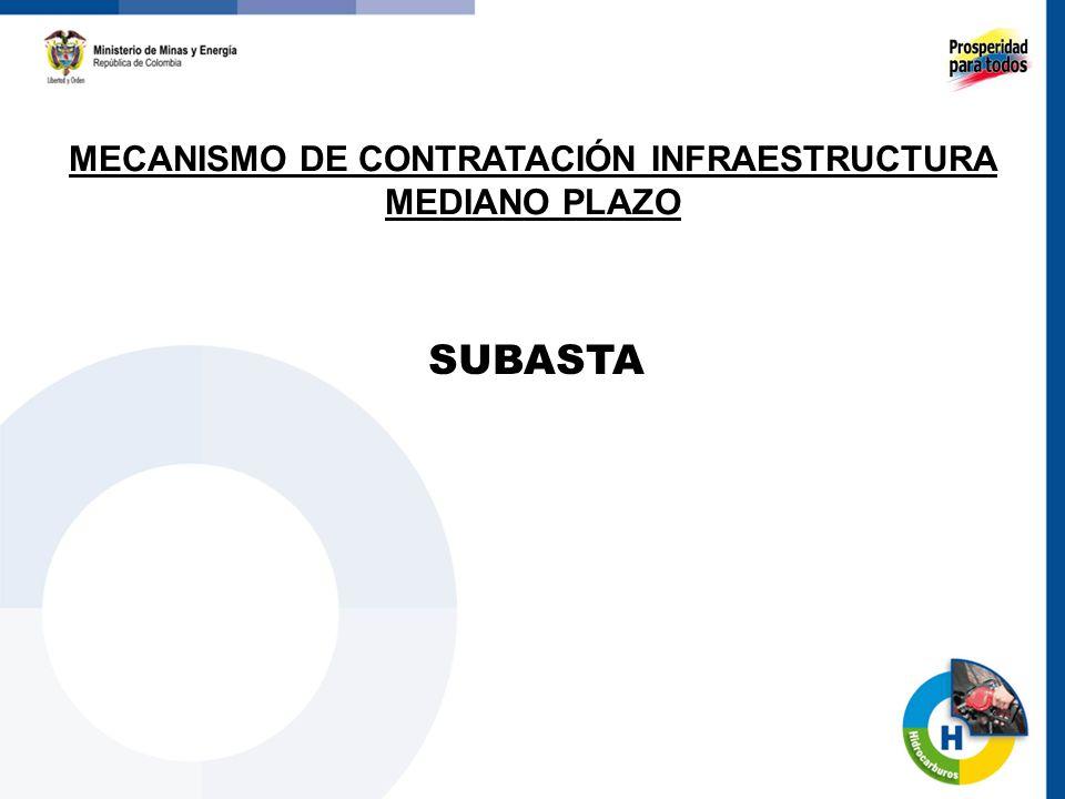 MECANISMO DE CONTRATACIÓN INFRAESTRUCTURA MEDIANO PLAZO