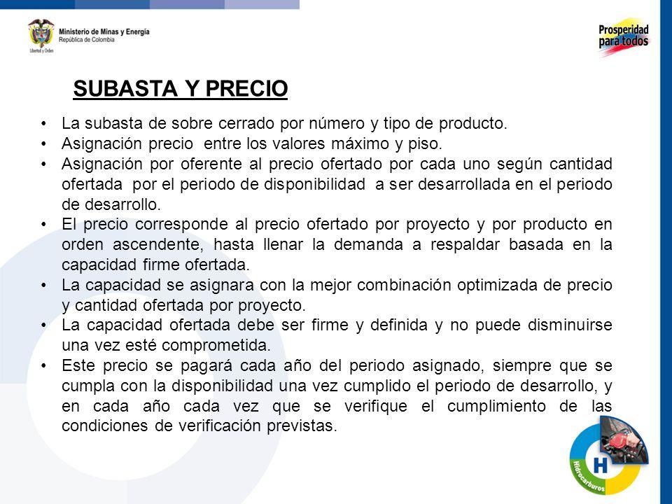 SUBASTA Y PRECIO La subasta de sobre cerrado por número y tipo de producto. Asignación precio entre los valores máximo y piso.