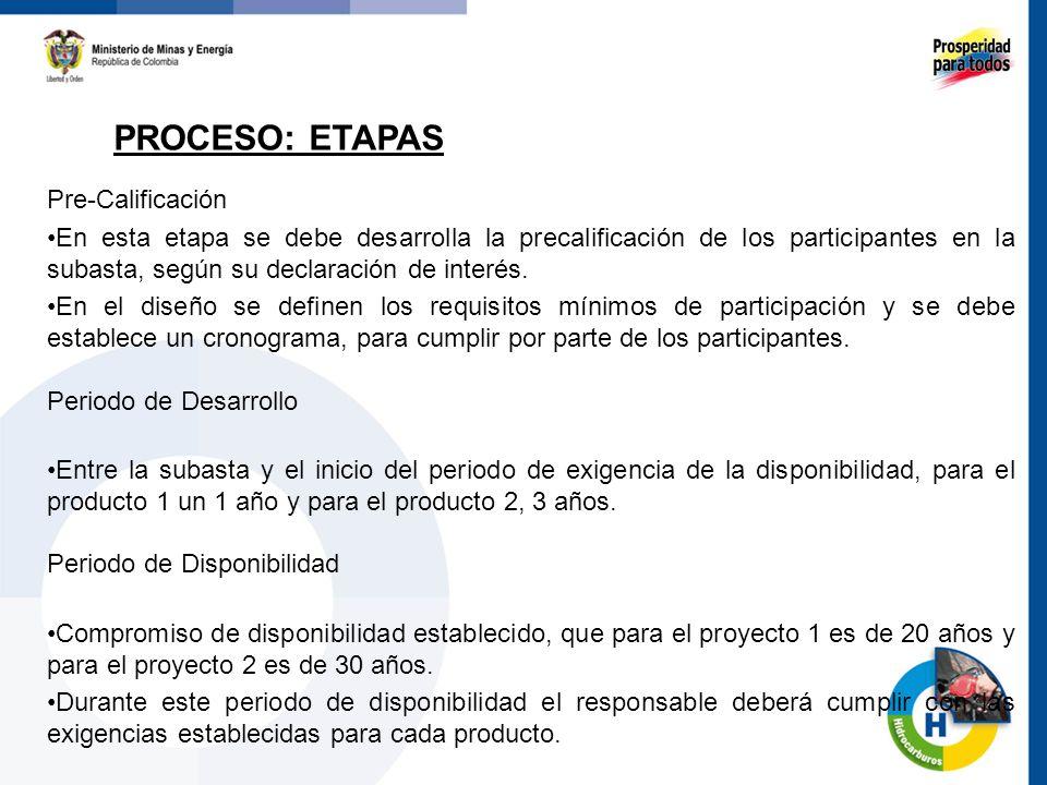 PROCESO: ETAPAS Pre-Calificación