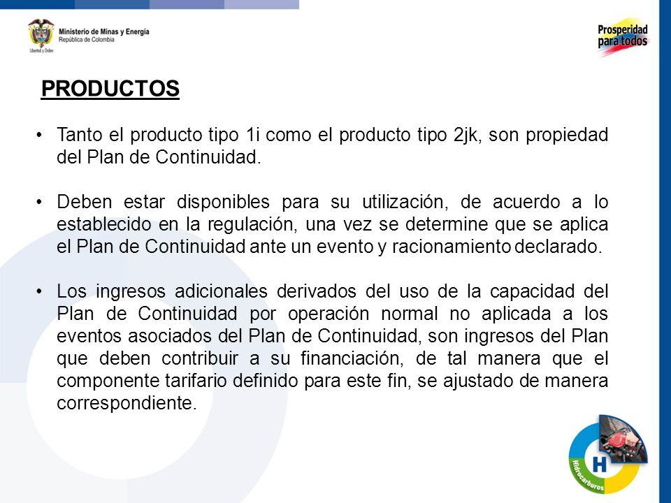 PRODUCTOS Tanto el producto tipo 1i como el producto tipo 2jk, son propiedad del Plan de Continuidad.