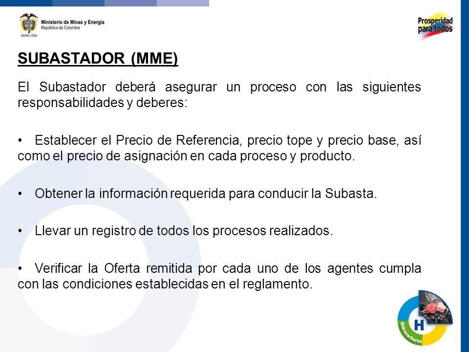 SUBASTADOR (MME) El Subastador deberá asegurar un proceso con las siguientes responsabilidades y deberes: