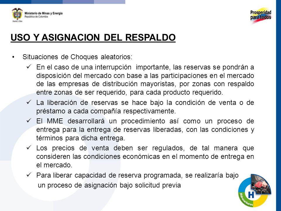 USO Y ASIGNACION DEL RESPALDO