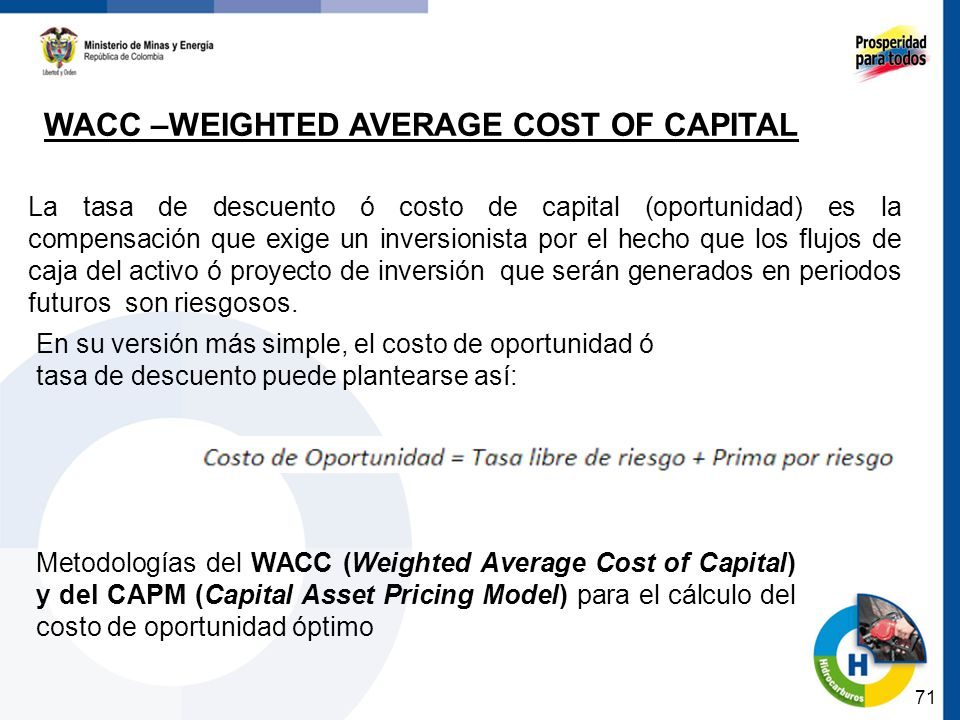 WACC –WEIGHTED AVERAGE COST OF CAPITAL
