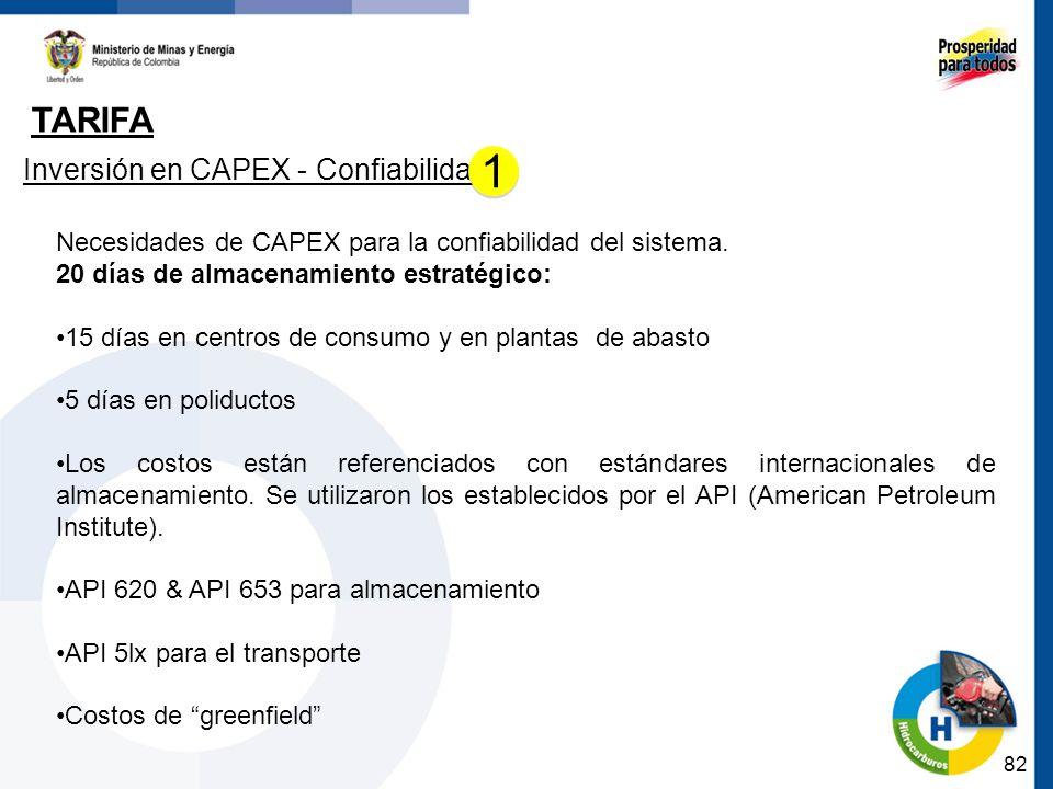 1 Tarifa Inversión en CAPEX - Confiabilidad