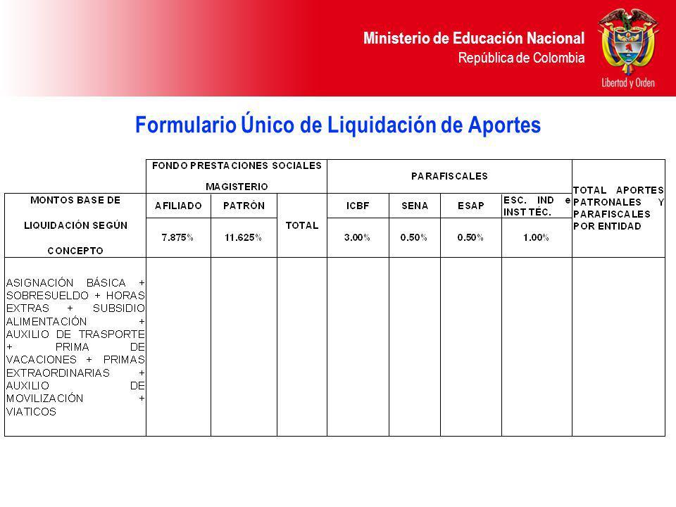 Formulario Único de Liquidación de Aportes