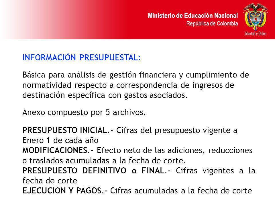 INFORMACIÓN PRESUPUESTAL:
