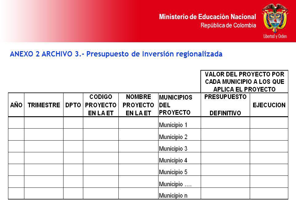 ANEXO 2 ARCHIVO 3.- Presupuesto de Inversión regionalizada