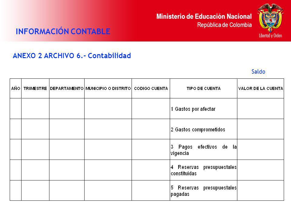 INFORMACIÓN CONTABLE ANEXO 2 ARCHIVO 6.- Contabilidad Saldo