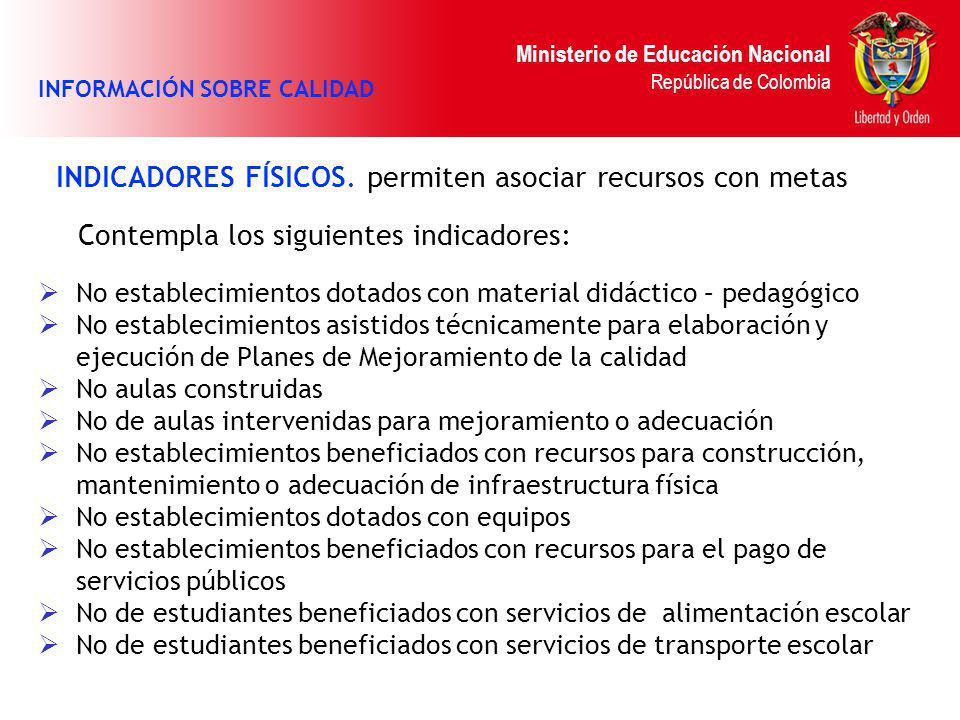 INDICADORES FÍSICOS. permiten asociar recursos con metas