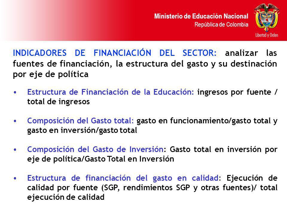 INDICADORES DE FINANCIACIÓN DEL SECTOR: analizar las fuentes de financiación, la estructura del gasto y su destinación por eje de política