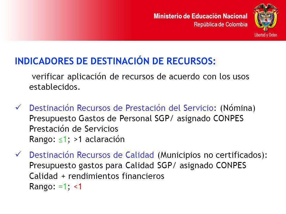 INDICADORES DE DESTINACIÓN DE RECURSOS: