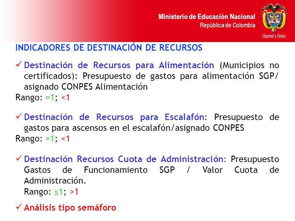 INDICADORES DE DESTINACIÓN DE RECURSOS