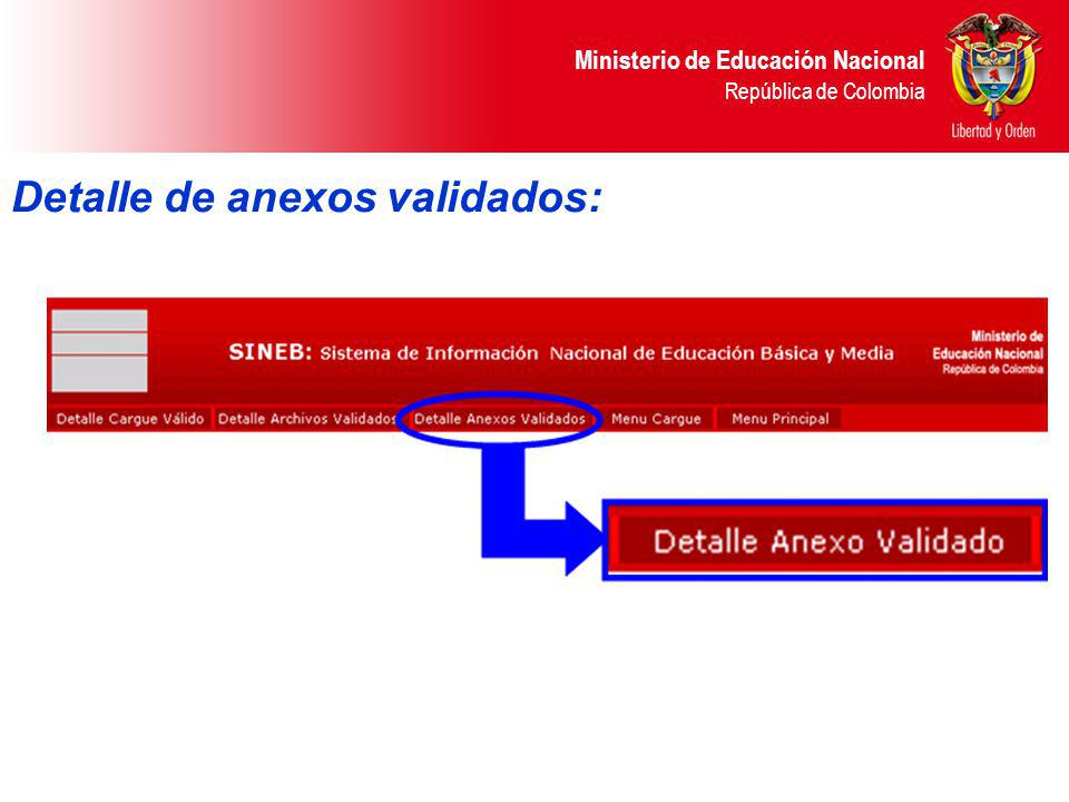 Detalle de anexos validados: