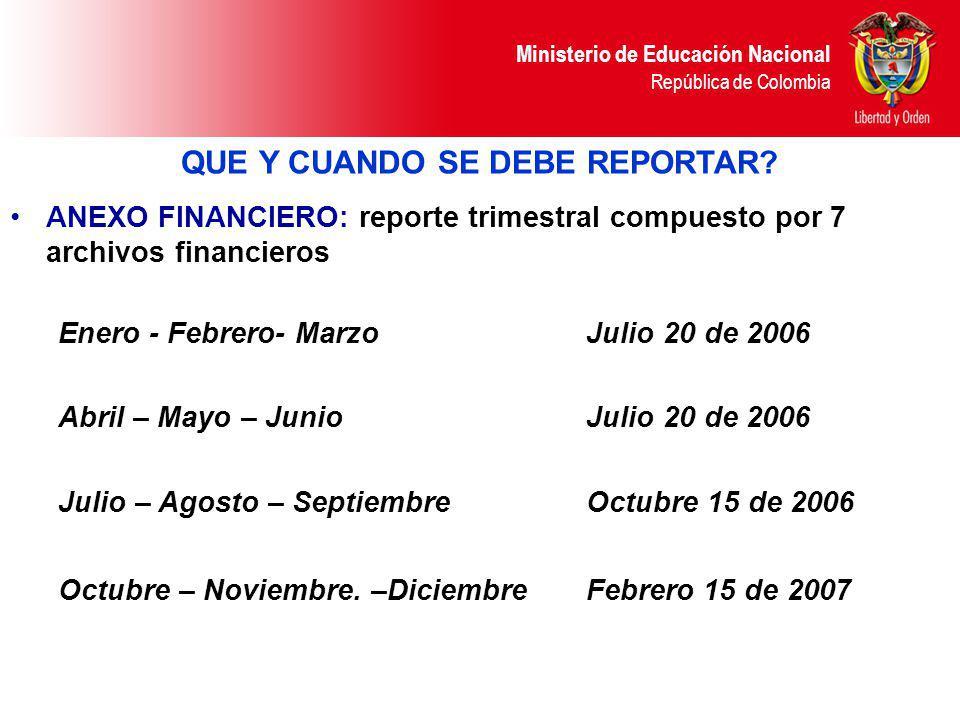 QUE Y CUANDO SE DEBE REPORTAR