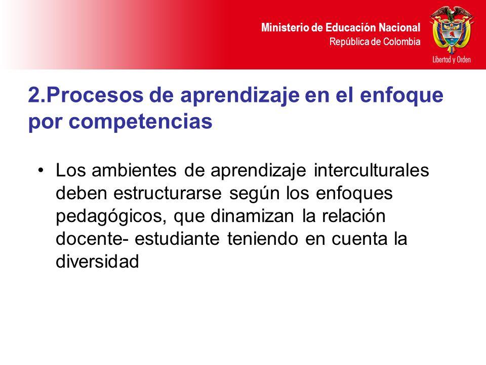 2.Procesos de aprendizaje en el enfoque por competencias