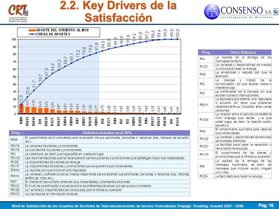 2.2. Key Drivers de la Satisfacción