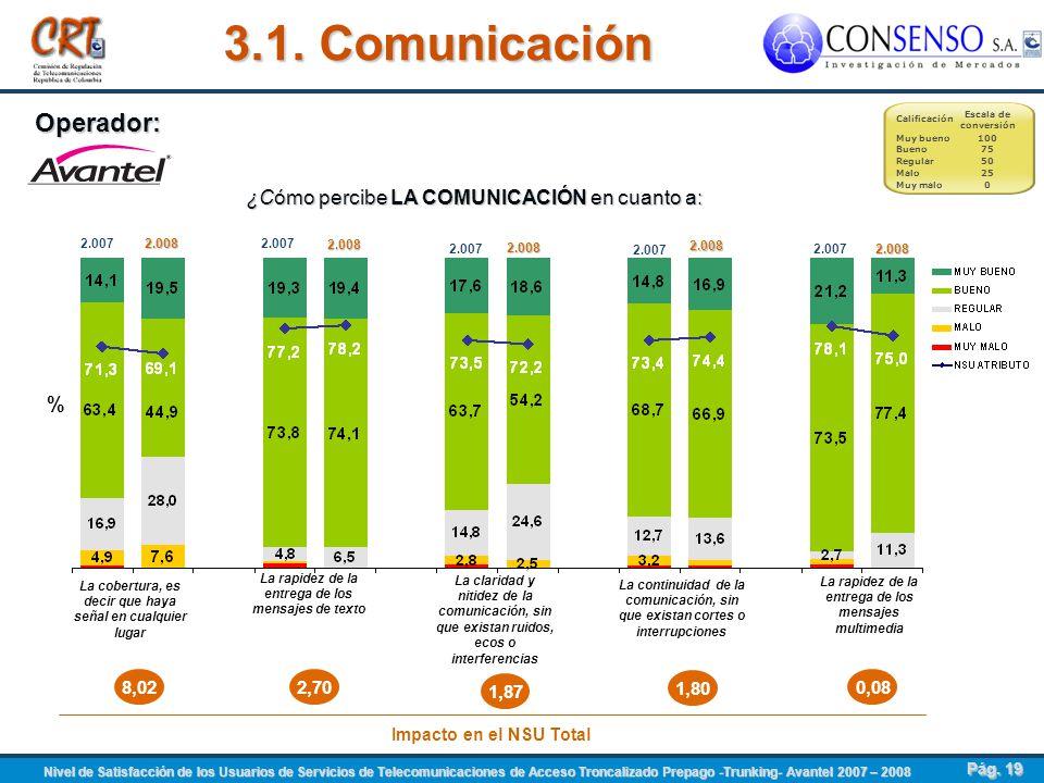 3.1. Comunicación Operador: ¿Cómo percibe LA COMUNICACIÓN en cuanto a: