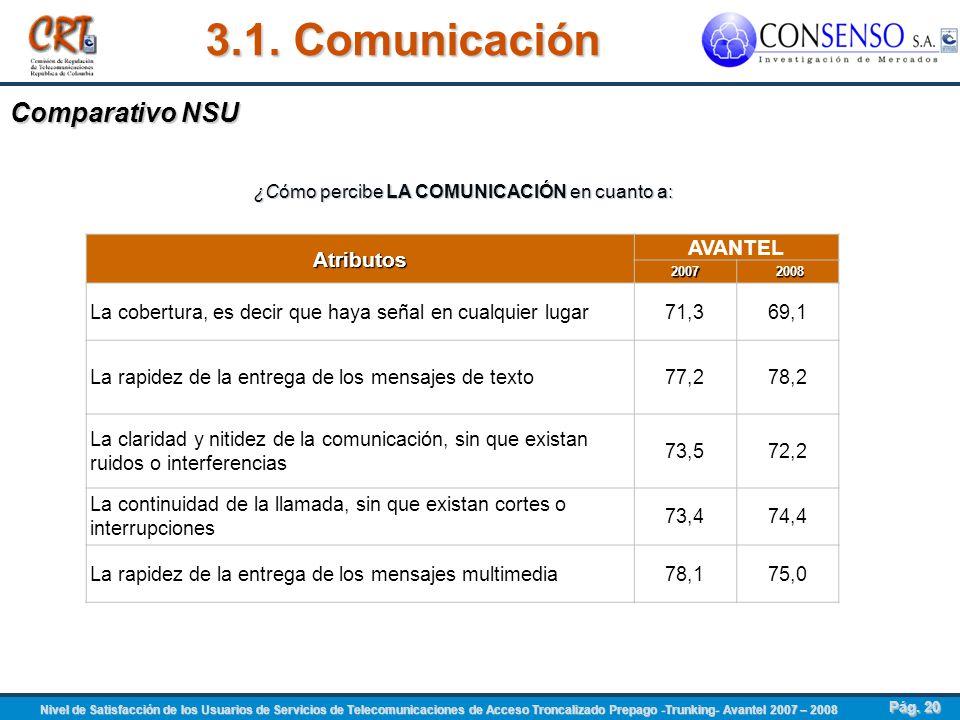 3.1. Comunicación Comparativo NSU Atributos AVANTEL