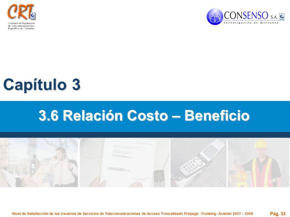 3.6 Relación Costo – Beneficio
