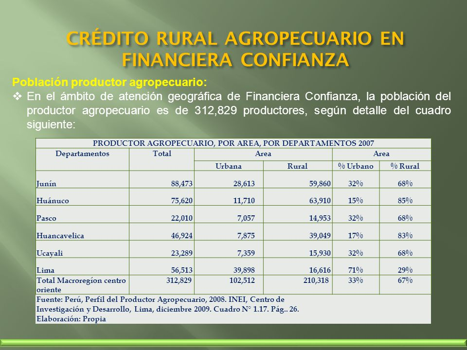 CRÉDITO RURAL AGROPECUARIO EN FINANCIERA CONFIANZA