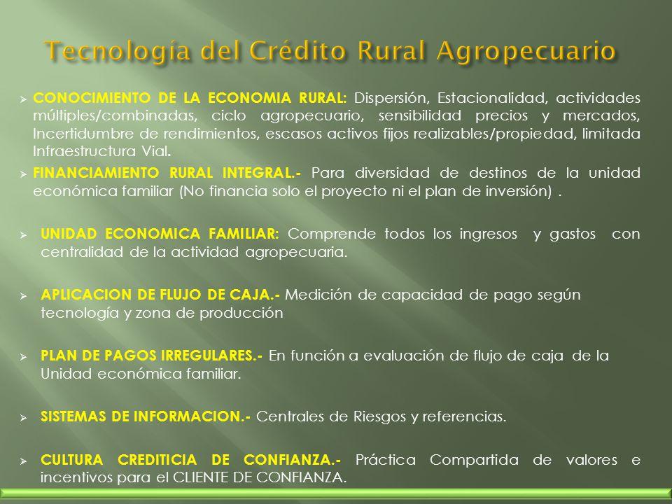 Tecnología del Crédito Rural Agropecuario