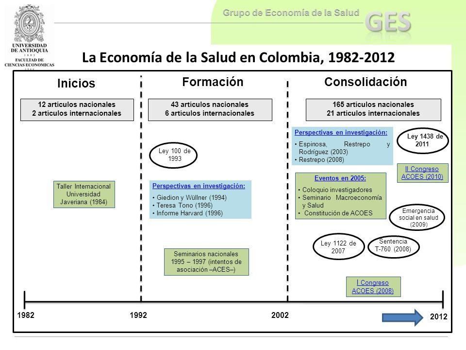 La Economía de la Salud en Colombia, 1982-2012