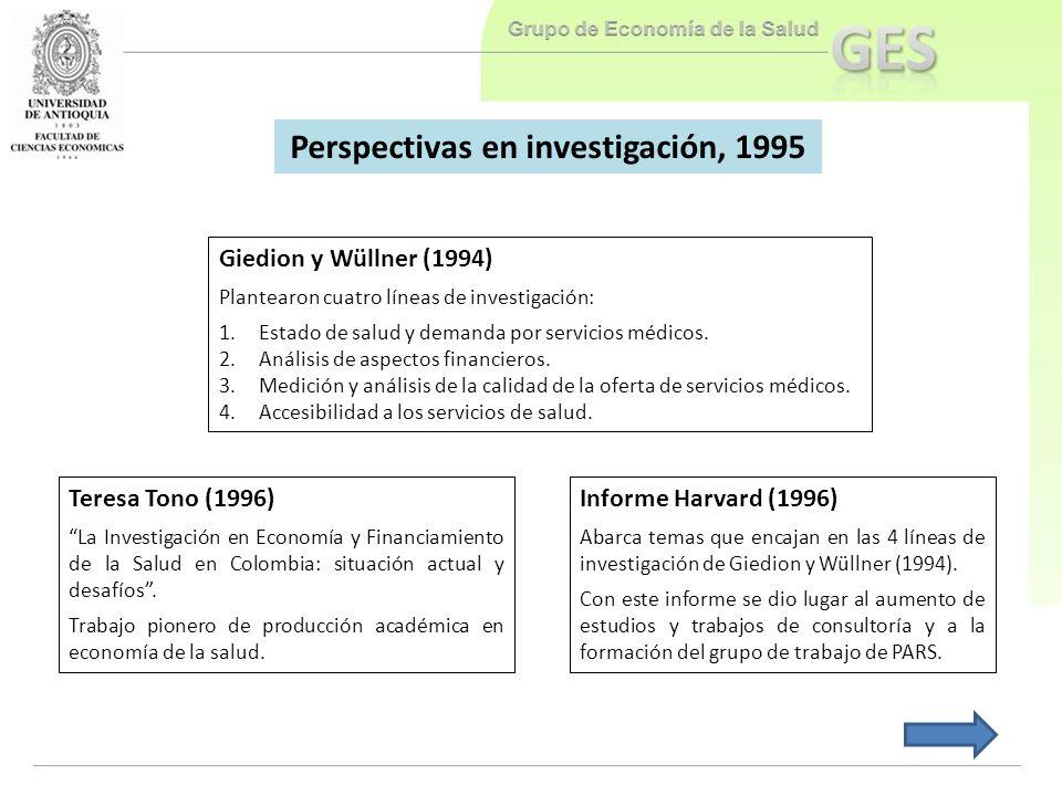 Perspectivas en investigación, 1995