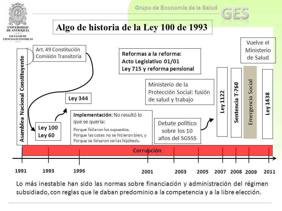 Algo de historia de la Ley 100 de 1993