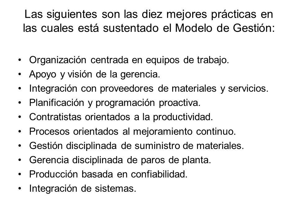Las siguientes son las diez mejores prácticas en las cuales está sustentado el Modelo de Gestión: