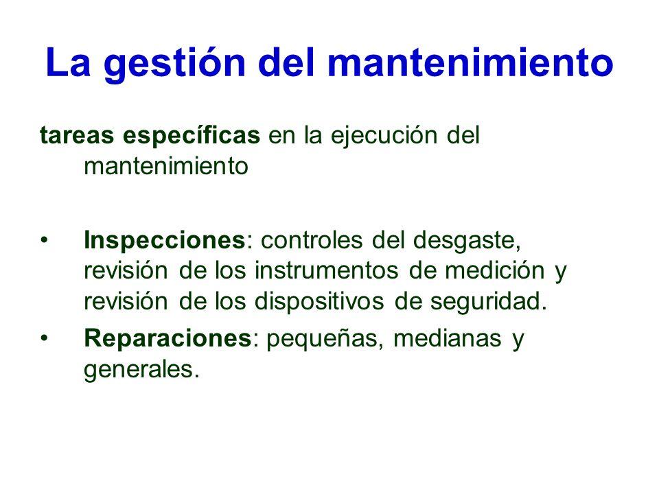 La gestión del mantenimiento