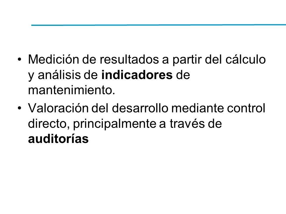 Medición de resultados a partir del cálculo y análisis de indicadores de mantenimiento.
