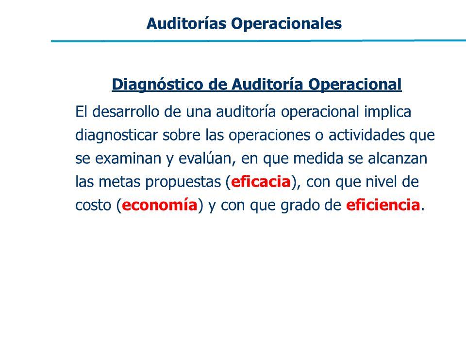 Auditorías Operacionales Diagnóstico de Auditoría Operacional