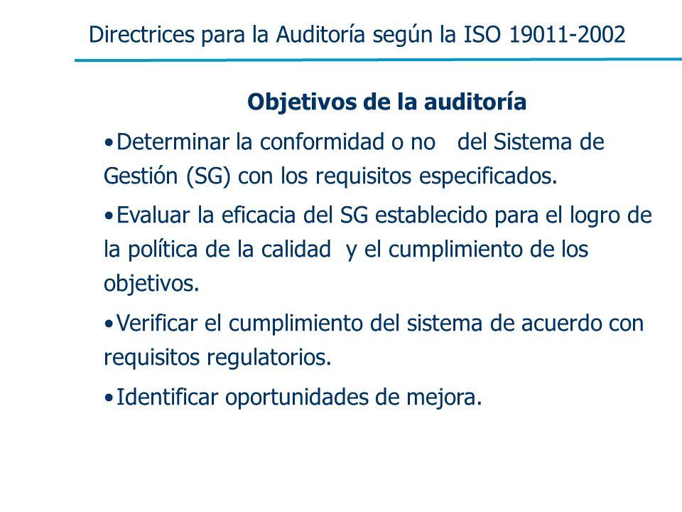 Directrices para la Auditoría según la ISO 19011-2002