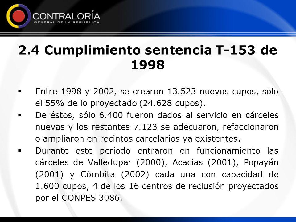 2.4 Cumplimiento sentencia T-153 de 1998