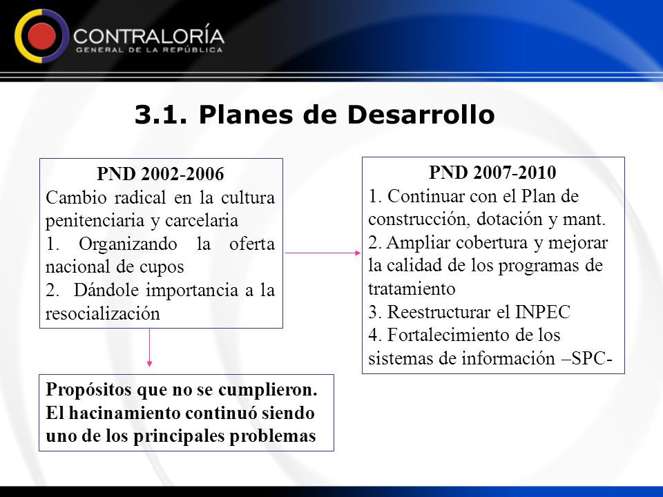 3.1. Planes de Desarrollo PND 2002-2006 PND 2007-2010