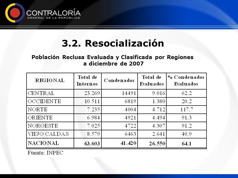 Población Reclusa Evaluada y Clasificada por Regiones