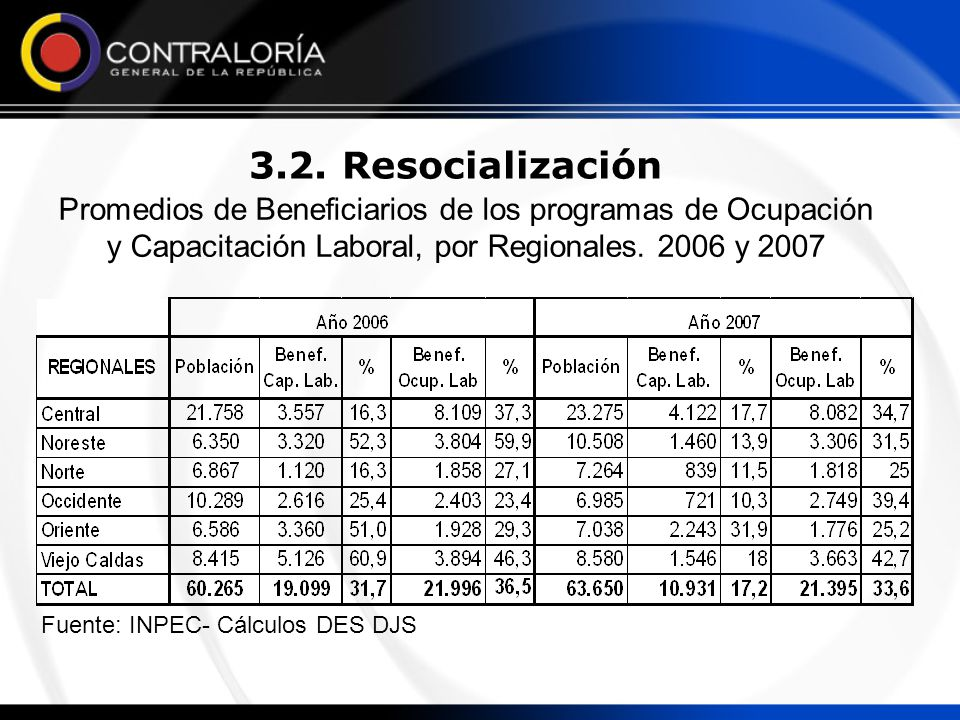 3.2. Resocialización Promedios de Beneficiarios de los programas de Ocupación y Capacitación Laboral, por Regionales. 2006 y 2007.