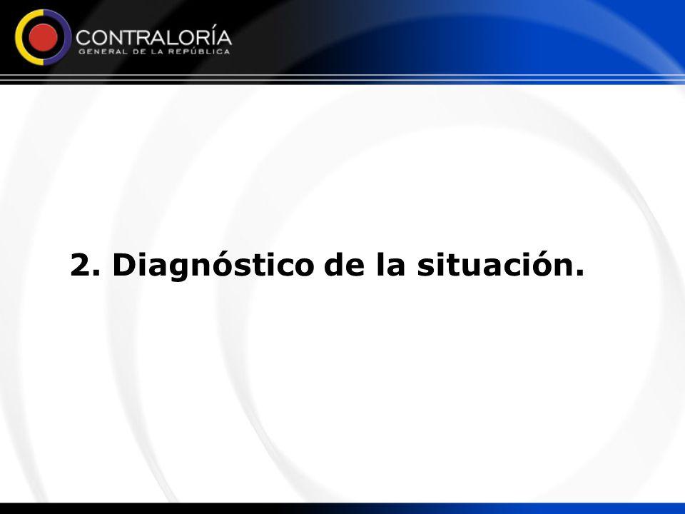 2. Diagnóstico de la situación.