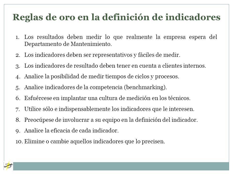 Reglas de oro en la definición de indicadores