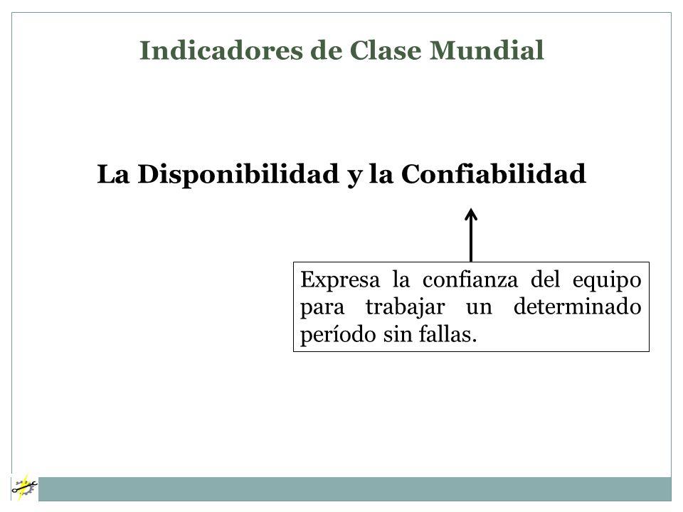 Indicadores de Clase Mundial La Disponibilidad y la Confiabilidad