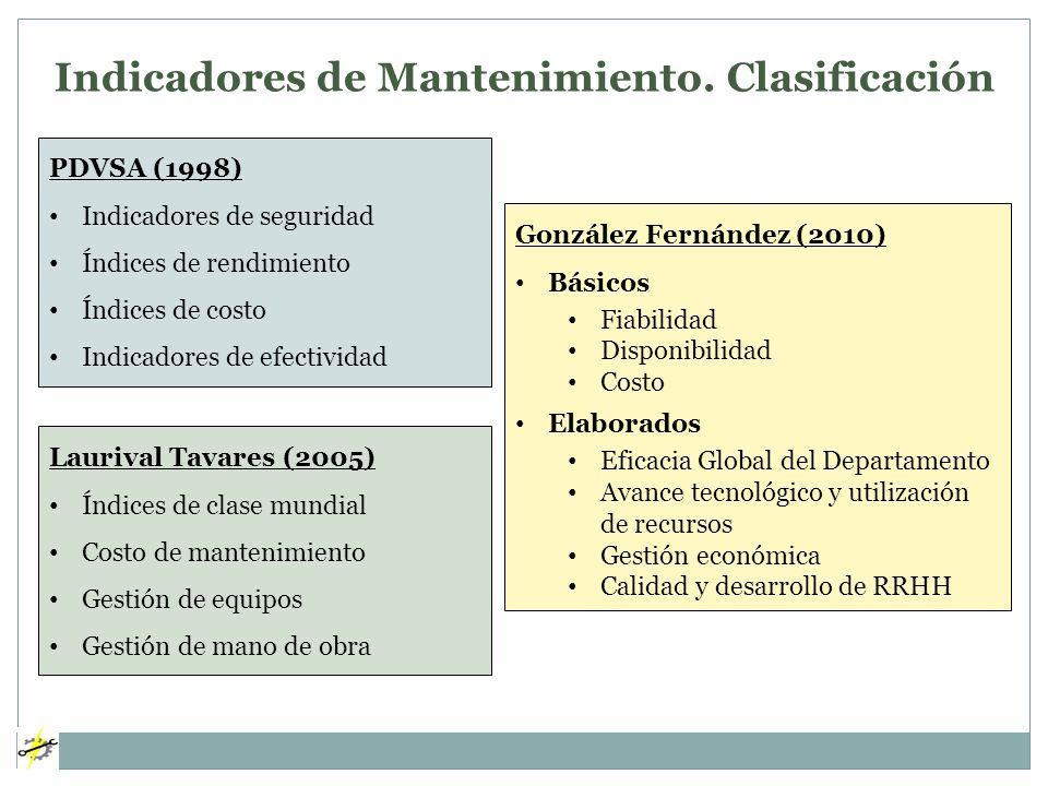 Indicadores de Mantenimiento. Clasificación