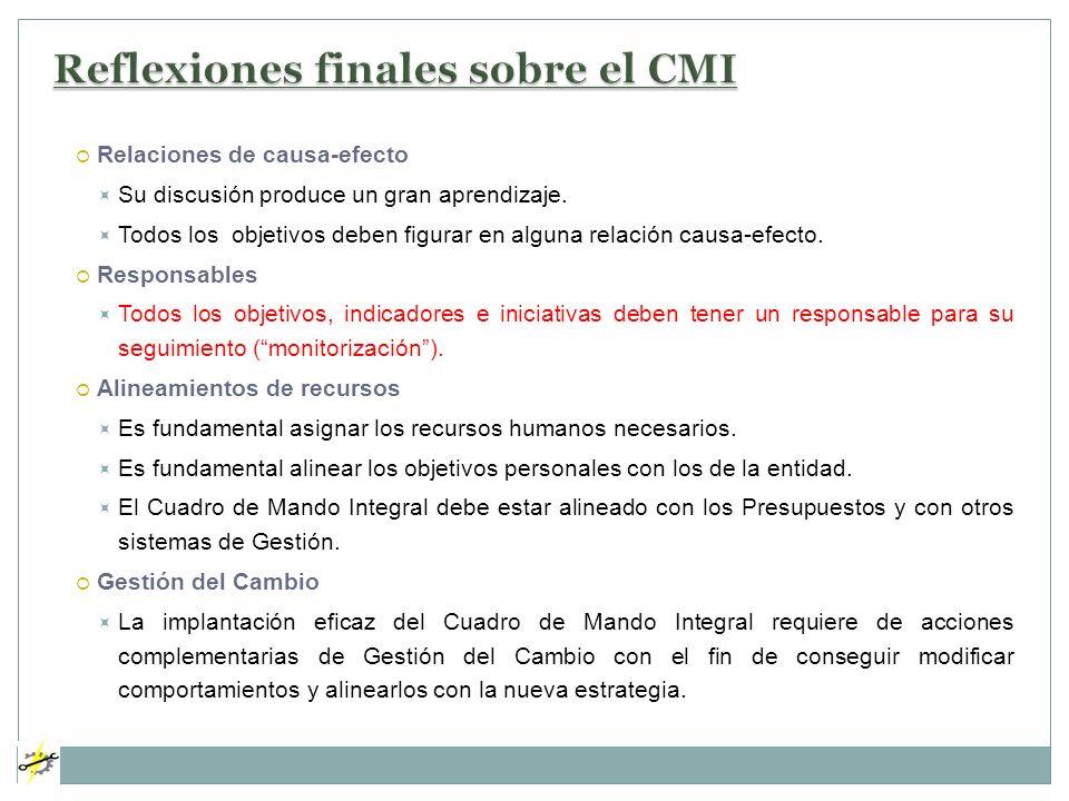 Reflexiones finales sobre el CMI