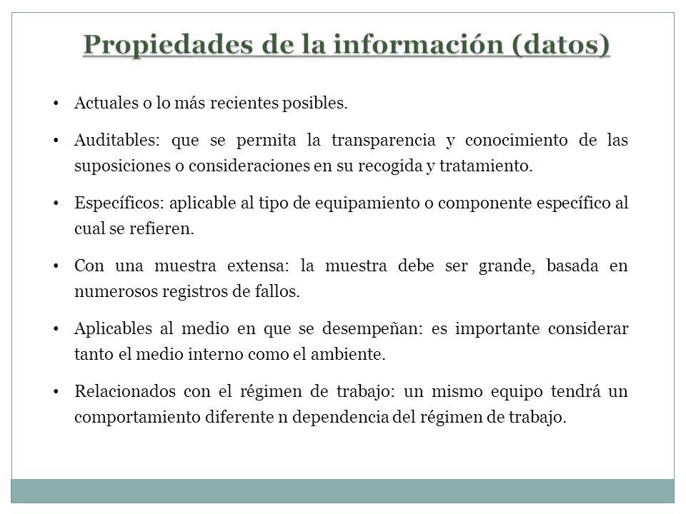 Propiedades de la información (datos)