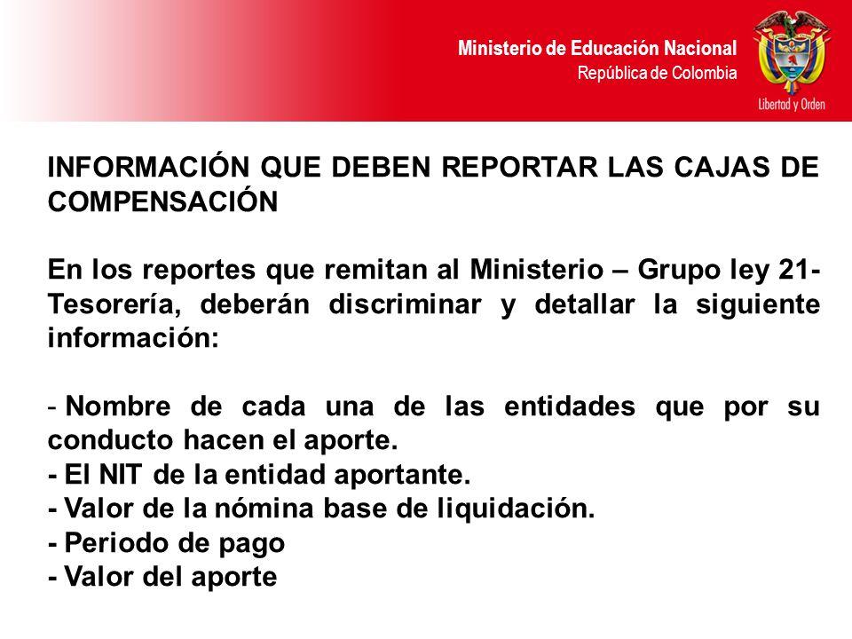 INFORMACIÓN QUE DEBEN REPORTAR LAS CAJAS DE COMPENSACIÓN